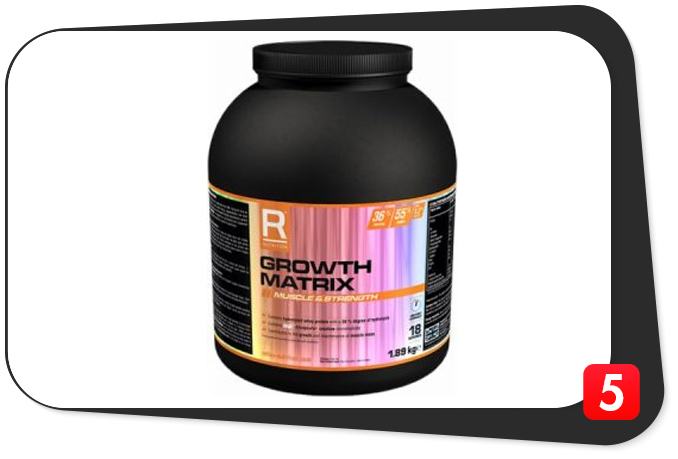recovery-growth-matrix