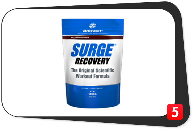 biotest-surge-recovery