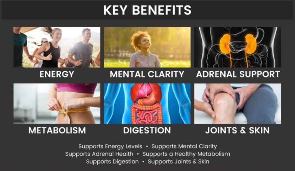 KetoFIRE benefits