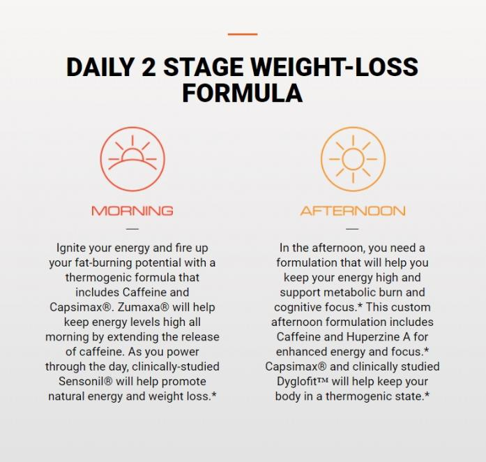 How to lose weight astrologically
