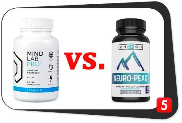 Mind Lab Pro vs. Neuro-Peak