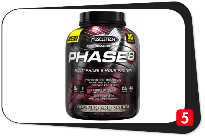 MuscleTech PHASE8 Review – This Sustained-Release Protein Is An Anabolic Oxymoron