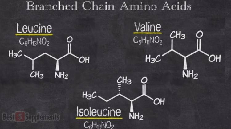 An image showing the chemical structures of the 3 branched chain amino acids for intra-workout