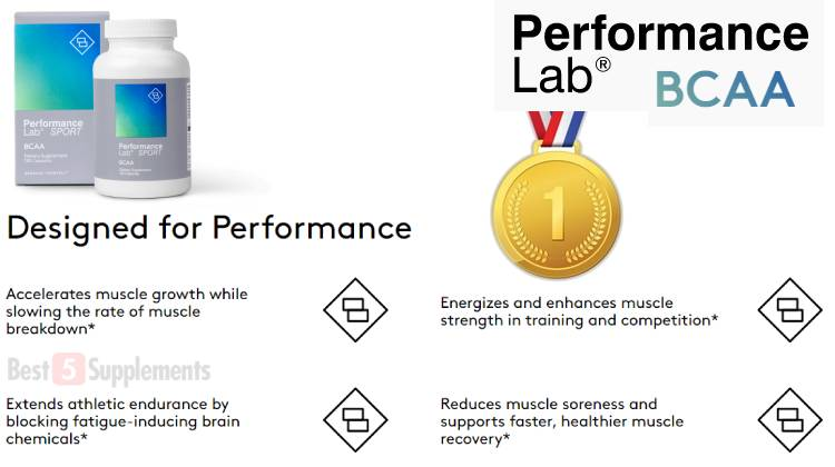 An image showing a bottle of Performance Lab BCAA along with its benefits as an intra-workout supplement