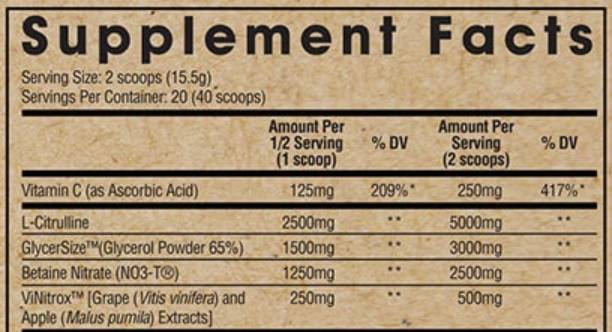 The supplement facts label for Arms Race Daily Pump in our review