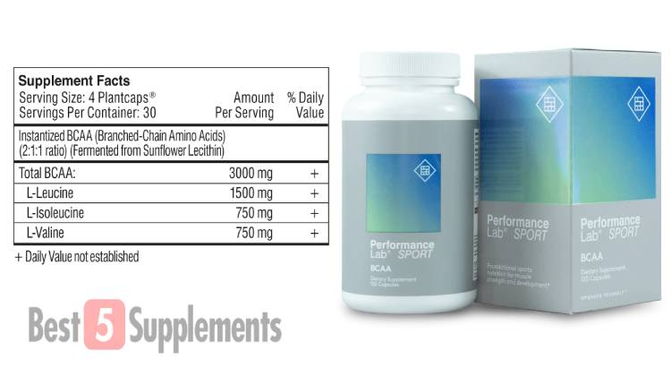 A bottle of Performance Lab BCAA next to its supplement facts label clearly showing its ingredients