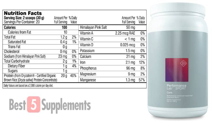 A container of Performance Lab Carb next to its supplement facts label that lists its ingredients