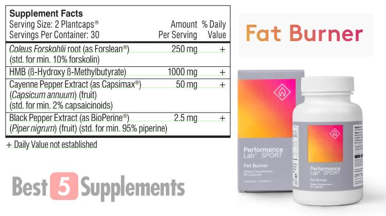 The supplement facts (ingredients) label for Performance Lab Fat Burner