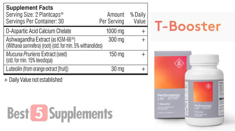 The supplement facts (ingredients) label for Performance Lab Sport T-Booster