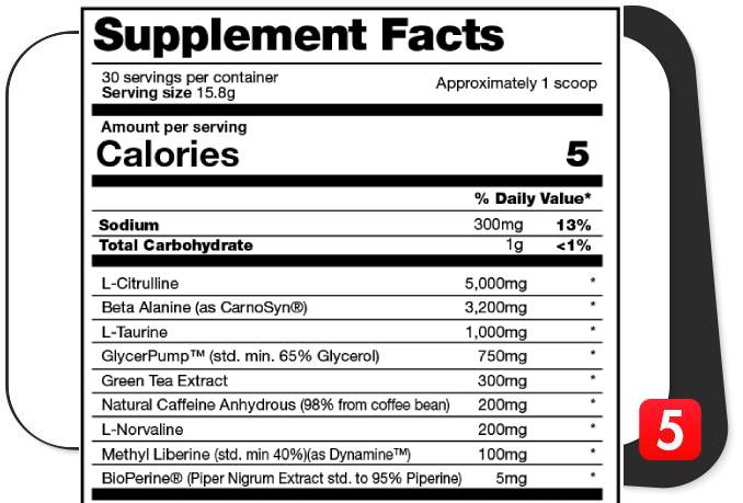 The supplement facts label for Flow Pre in this review