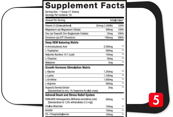The supplement facts for Kodiak Anabolic Coma for our review