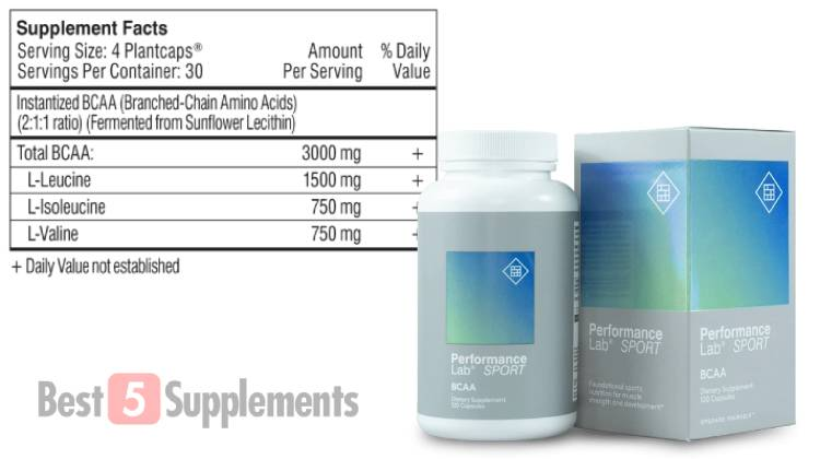 A bottle of Performance Lab BCAA next to its supplement facts label showing its full ingredients