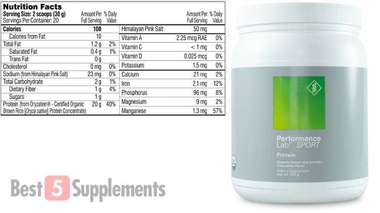 A bottle of Performance Lab Protein next to an image of its supplement facts label