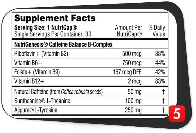 The supplement facts label for Performance Lab Stim
