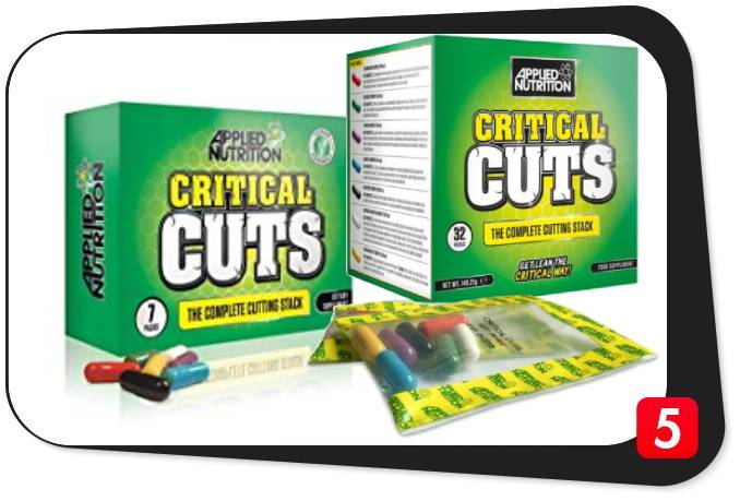Critical Cuts Review