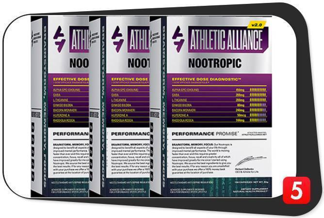 Athletic Alliance Nootropic Review