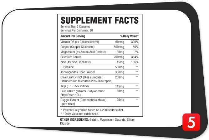 Condemned Labz Thyrogenic Supplements Facts Label