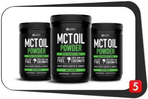 Sports Research MCT Review
